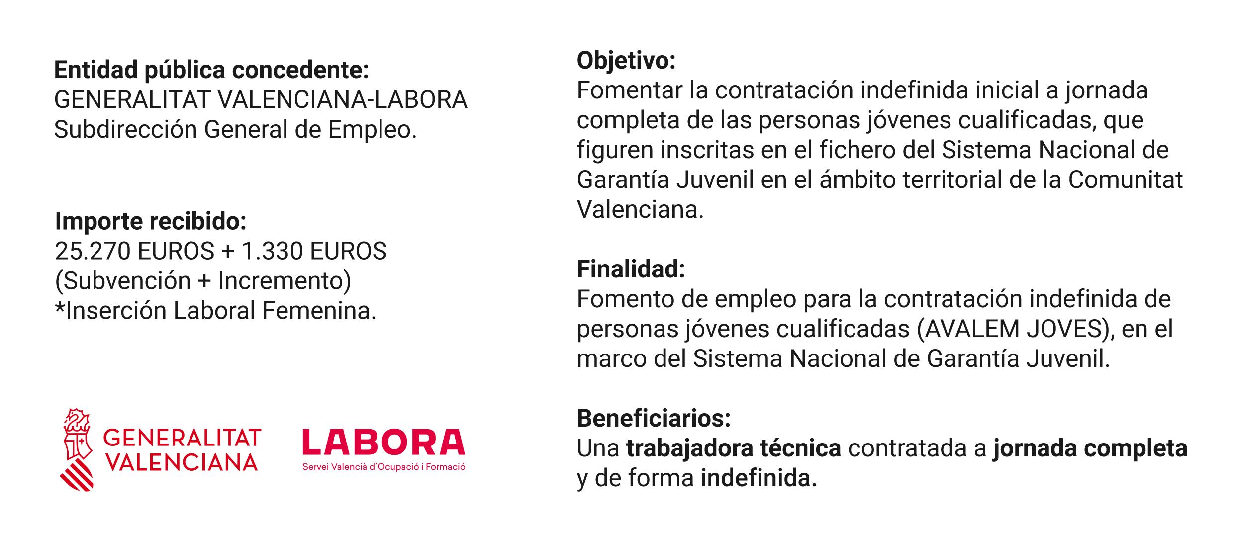 empleo-juvenil-formulacion-magistral-laboratorios-perello